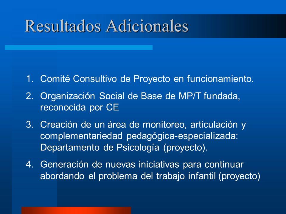 Resultados Adicionales 1.Comité Consultivo de Proyecto en funcionamiento. 2.Organización Social de Base de MP/T fundada, reconocida por CE 3.Creación