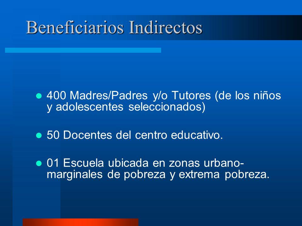 Beneficiarios Indirectos 400 Madres/Padres y/o Tutores (de los niños y adolescentes seleccionados) 50 Docentes del centro educativo. 01 Escuela ubicad