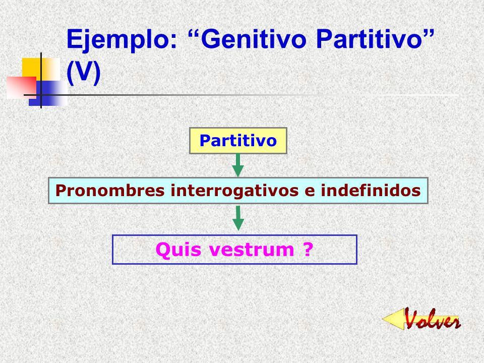 Ejemplo: Genitivo Partitivo (IV) Partitivo Adjetivos numerales y de cantidad Tertium regum romanorum Pauci romanorum
