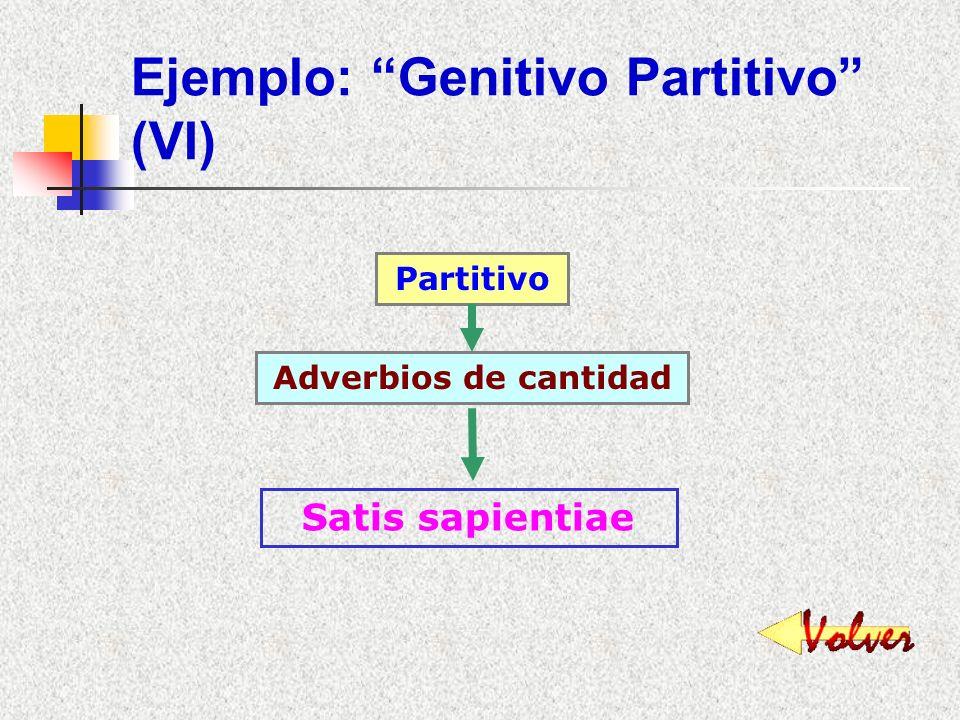 Ejemplo: Genitivo Partitivo (V) Partitivo Pronombres interrogativos e indefinidos Quis vestrum ?