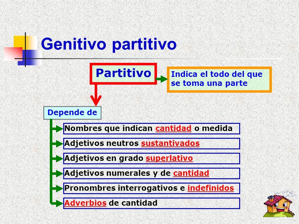 EL GENITIVO VALORES POSESIVO COMPLEMENTO DE VERBOS PARTITIVO ADVERBAL ADNOMINAL Suplemento CN (Mod. Ind.)