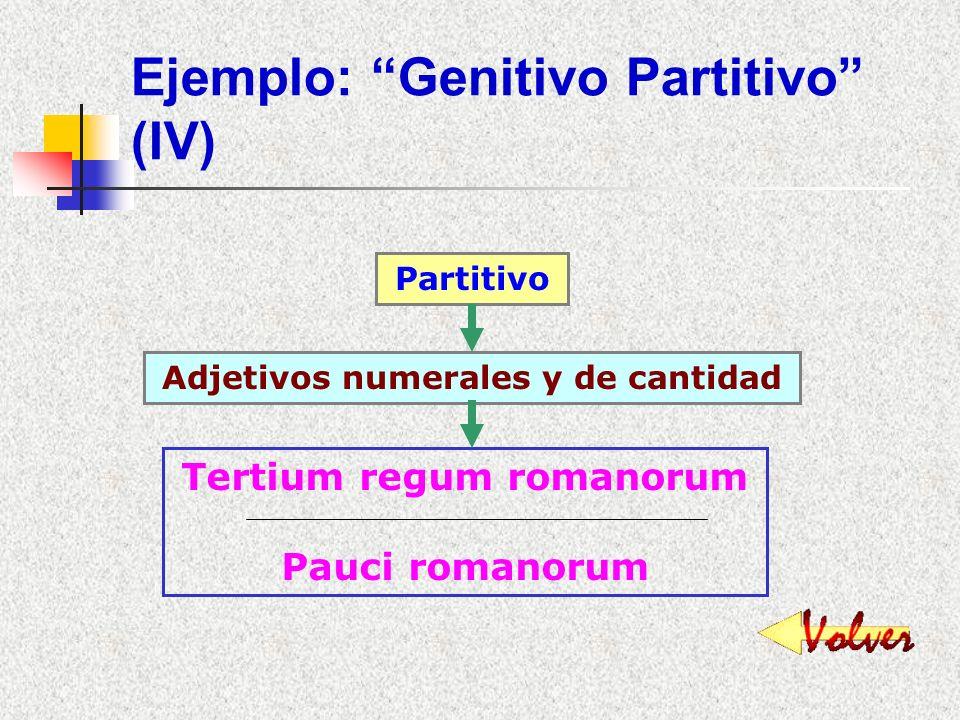 Ejemplo: Genitivo Partitivo (III) Partitivo Adjetivos en grado superlativo Horum omnium fortissimi sunt Belgae
