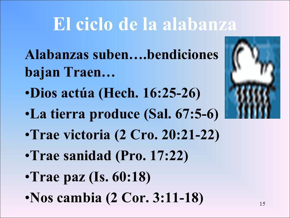 El ciclo de la alabanza Alabanzas suben….bendiciones bajan Traen… Dios actúa (Hech. 16:25-26) La tierra produce (Sal. 67:5-6) Trae victoria (2 Cro. 20