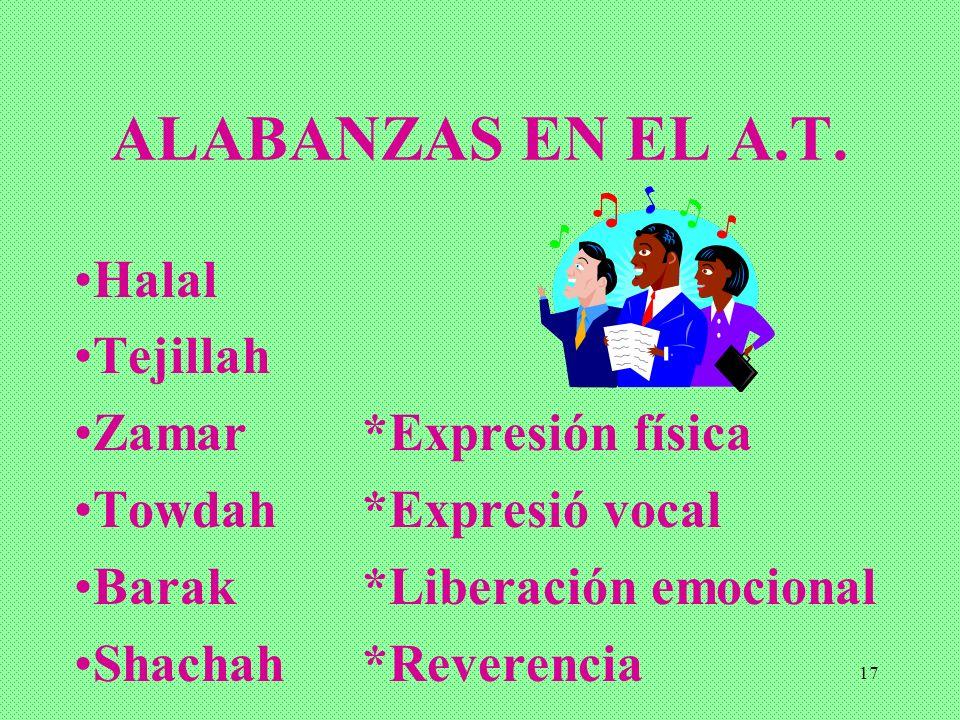 ALABANZAS EN EL A.T. Halal Tejillah Zamar*Expresión física Towdah*Expresió vocal Barak*Liberación emocional Shachah*Reverencia 17