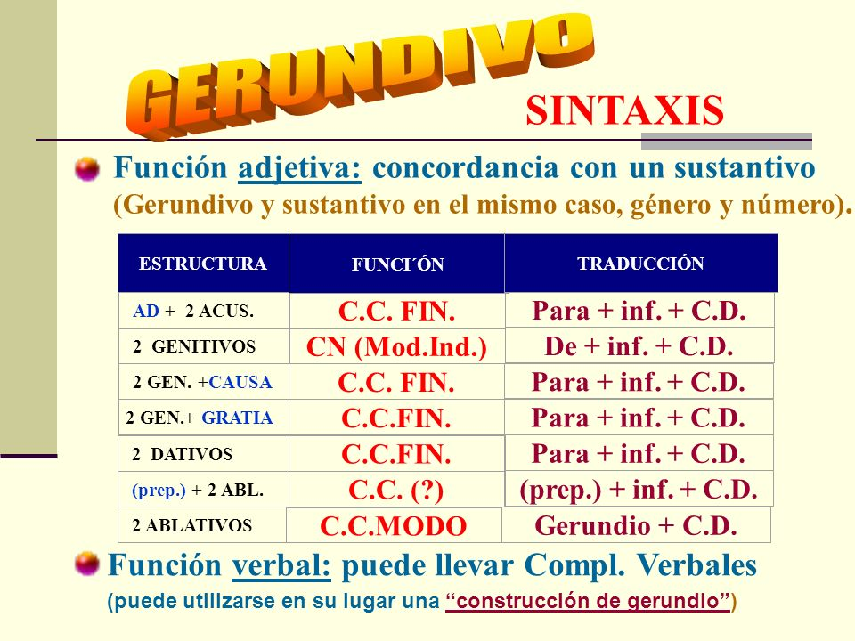 SINGULAR ACUSATIVO TENE-ND-UM TENE-ND-AM TENE-ND-UM GENITIVO TENE-ND-O TENE-ND-AE TENE-ND-O DATIVO TENE-ND-I TENE-ND-AE TENE-ND-I Gº-Nº CASOS TENE-ND-O TENE-ND-A TENE-ND-O ABLATIVO PLURAL TENE-ND-OS TENE-ND-AS TENE-ND-A TENE-ND-IS TENE-ND-ORUM TENE-ND-ARUM TENE-ND-ORUM TENE-ND-IS MORFOLOGÍA