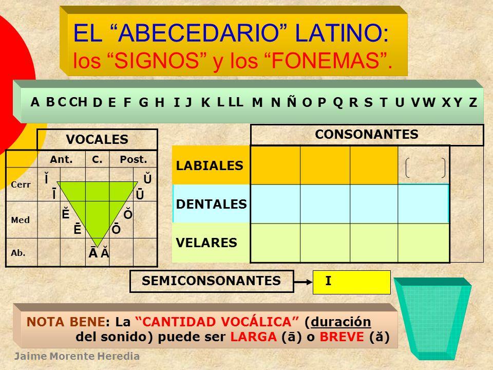 Jaime Morente Heredia DENTALES VELARES LABIALES EL ABECEDARIO LATINO: los SIGNOS y los FONEMAS.