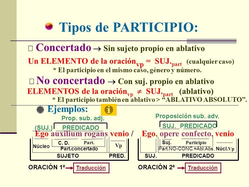 Tipos de PARTICIPIO: Concertado Sin sujeto propio en ablativo Un ELEMENTO de la oración vp = SUJ.