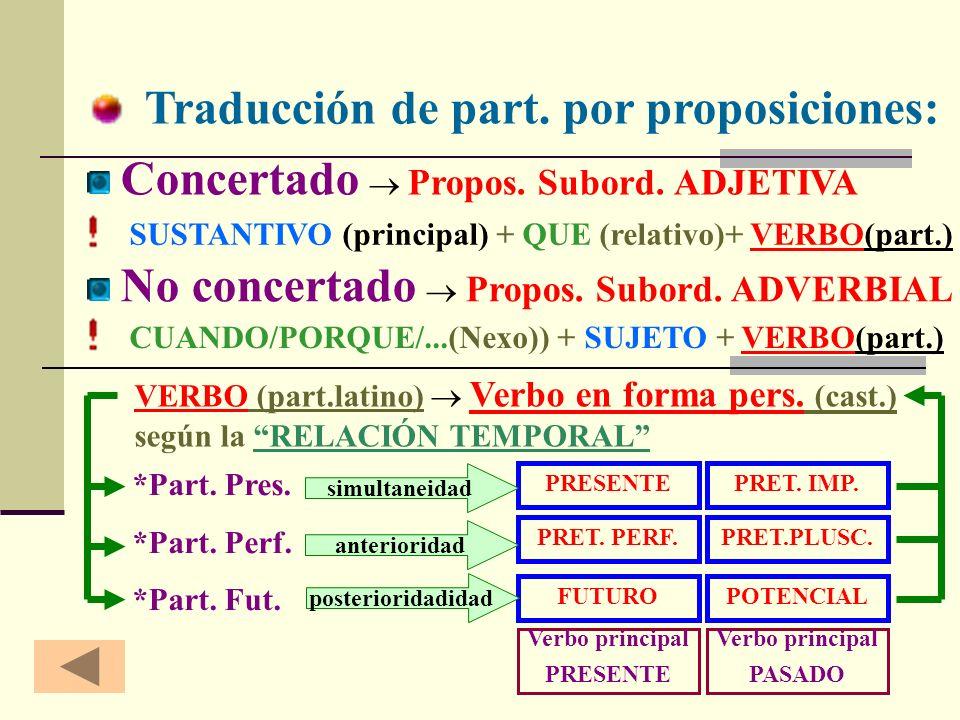Traducción: Participio presente (act.): gerundio simple amando Participio perfecto (pas.): gerundio comp. / participio habiendo sido amado / amado * L