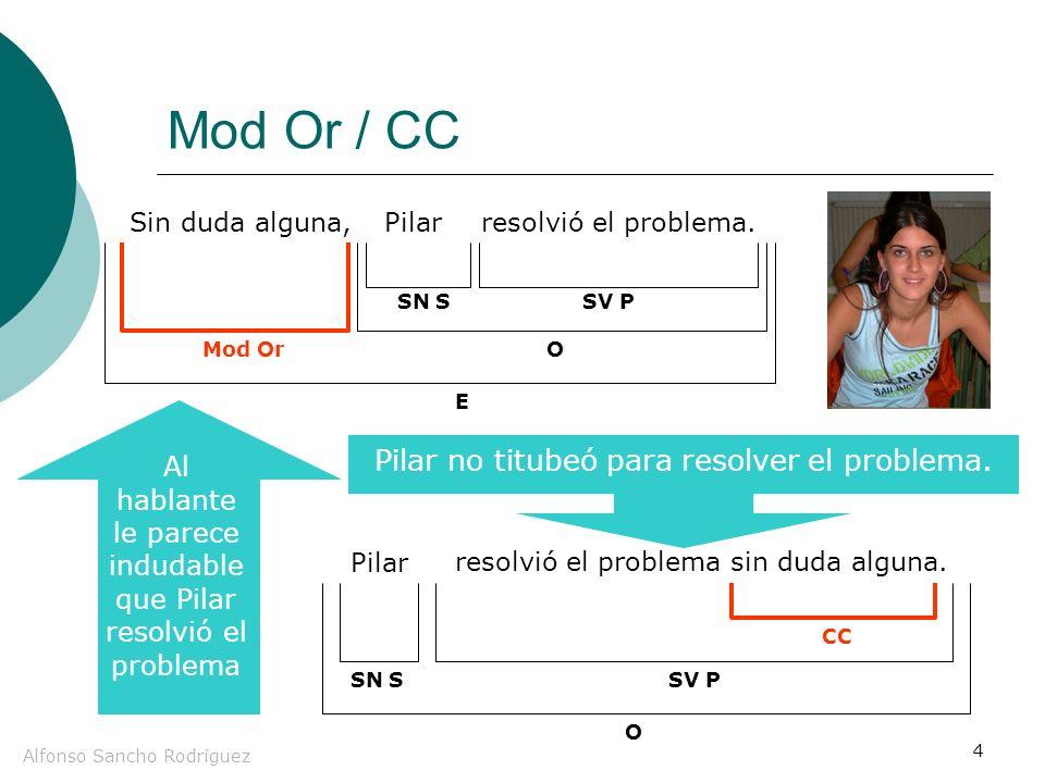 Alfonso Sancho Rodríguez 4 Mod Or / CC Sin duda alguna,Pilarresolvió el problema.