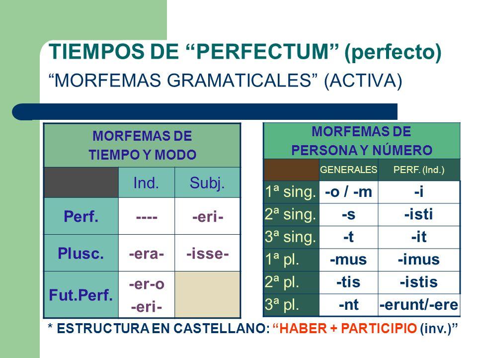 TIEMPOS DE PERFECTUM (perfecto) MORFEMAS GRAMATICALES (ACTIVA) MORFEMAS DE TIEMPO Y MODO Ind.Subj.