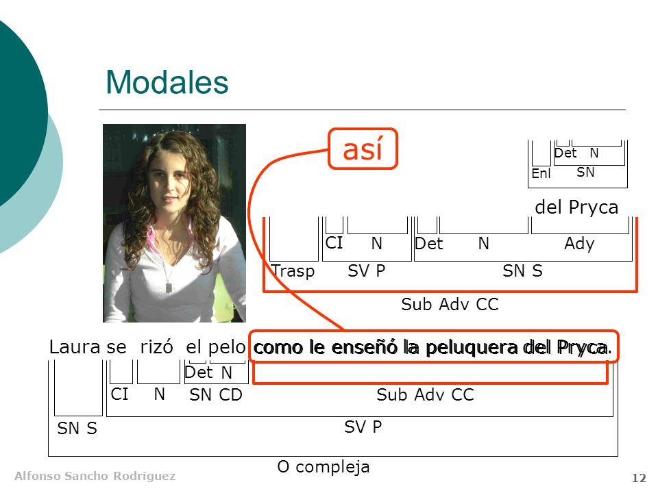 Alfonso Sancho Rodríguez 11 Modales Como te decía, tienes la boca preciosa.