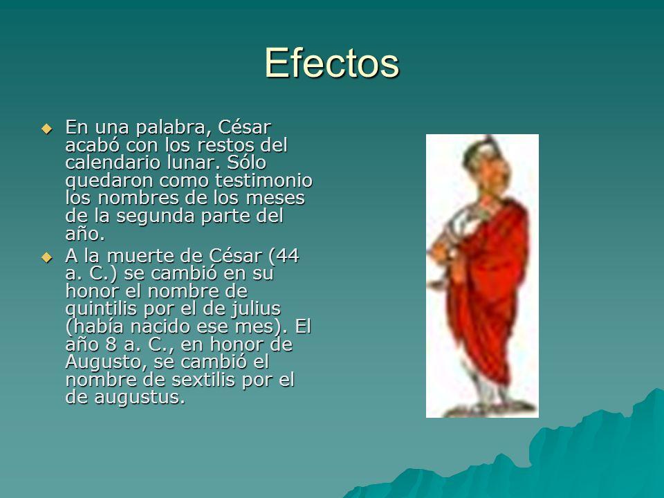 Efectos En una palabra, César acabó con los restos del calendario lunar. Sólo quedaron como testimonio los nombres de los meses de la segunda parte de