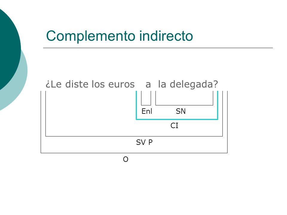 Complemento directo Algunos odian CD O SV P a sus profesores. SNEnl