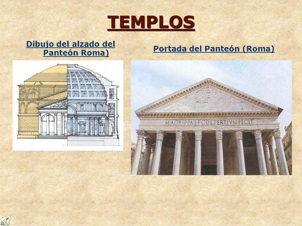 TEMPLOS Dibujo del alzado del Panteón Roma) Portada del Panteón (Roma)
