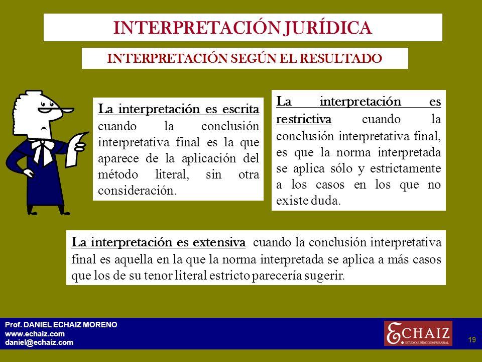 2919 Prof. DANIEL ECHAIZ MORENO www.echaiz.com daniel@echaiz.com 19 INTERPRETACIÓN JURÍDICA AHORRADOR SUPERAVITARIO USUARIO DEL CRÉDITO DEFICITARIO IN