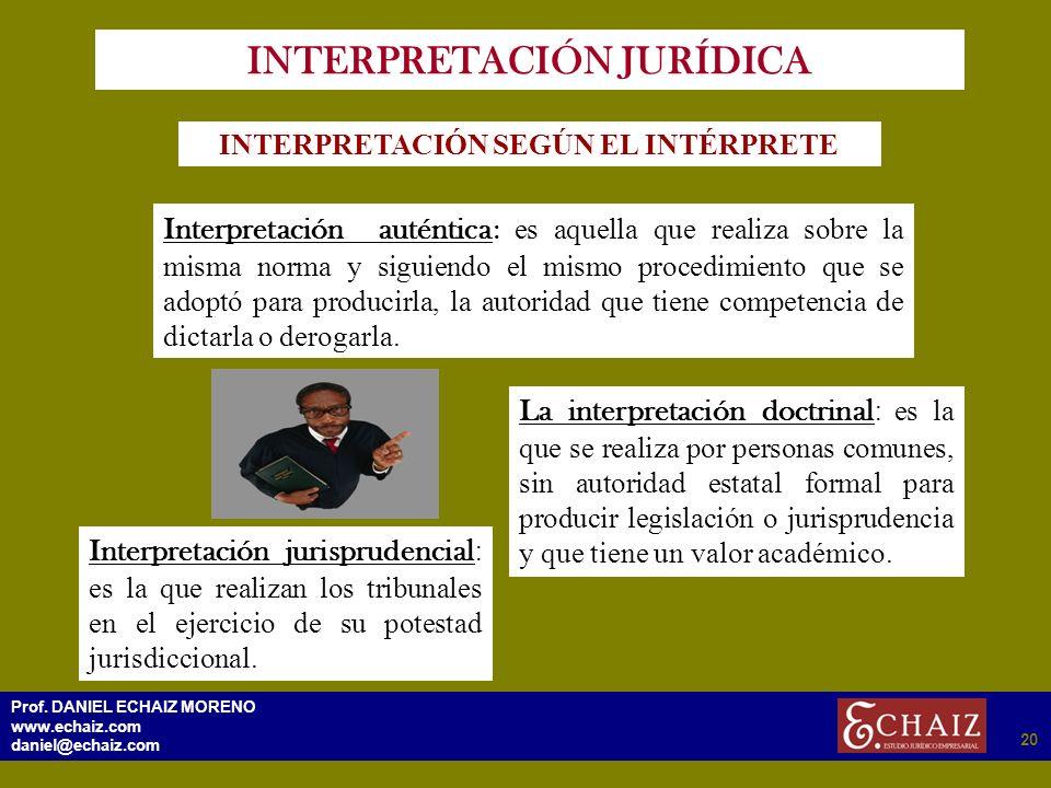 2920 Prof. DANIEL ECHAIZ MORENO www.echaiz.com daniel@echaiz.com 20 INTERPRETACIÓN JURÍDICA AHORRADOR SUPERAVITARIO USUARIO DEL CRÉDITO DEFICITARIO IN