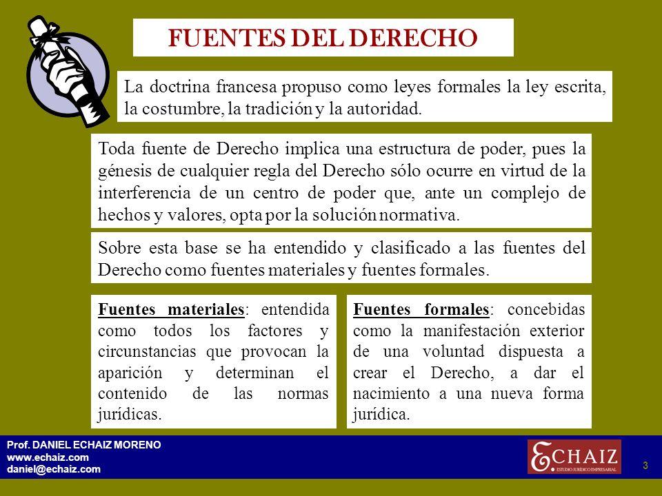 293 Prof. DANIEL ECHAIZ MORENO www.echaiz.com daniel@echaiz.com 3 FUENTES DEL DERECHO La doctrina francesa propuso como leyes formales la ley escrita,
