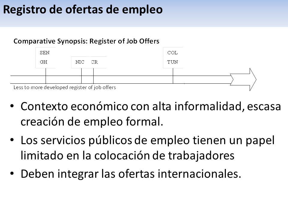 Registro de ofertas de empleo Contexto económico con alta informalidad, escasa creación de empleo formal. Los servicios públicos de empleo tienen un p