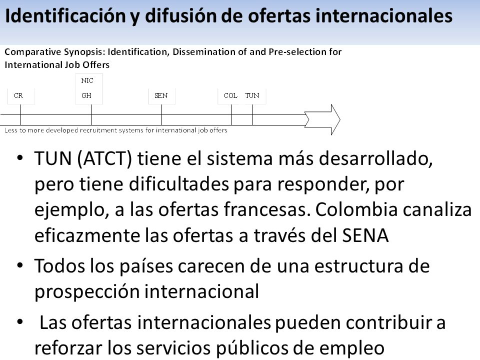 Identificación y difusión de ofertas internacionales TUN (ATCT) tiene el sistema más desarrollado, pero tiene dificultades para responder, por ejemplo