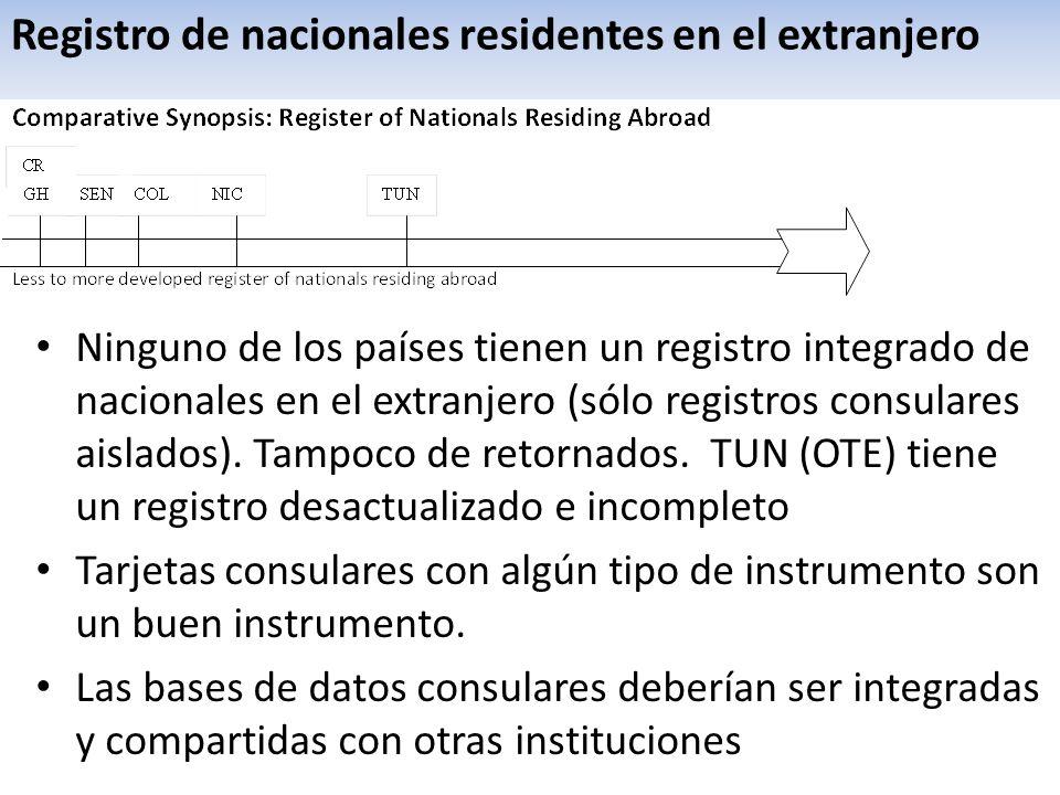 Registro de nacionales residentes en el extranjero Ninguno de los países tienen un registro integrado de nacionales en el extranjero (sólo registros consulares aislados).