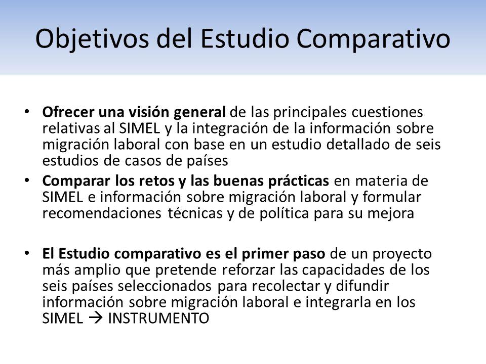 Objetivos del Estudio Comparativo Ofrecer una visión general de las principales cuestiones relativas al SIMEL y la integración de la información sobre
