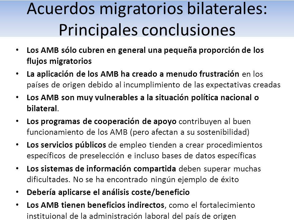 Acuerdos migratorios bilaterales: Principales conclusiones Los AMB sólo cubren en general una pequeña proporción de los flujos migratorios La aplicación de los AMB ha creado a menudo frustración en los países de origen debido al incumplimiento de las expectativas creadas Los AMB son muy vulnerables a la situación política nacional o bilateral.