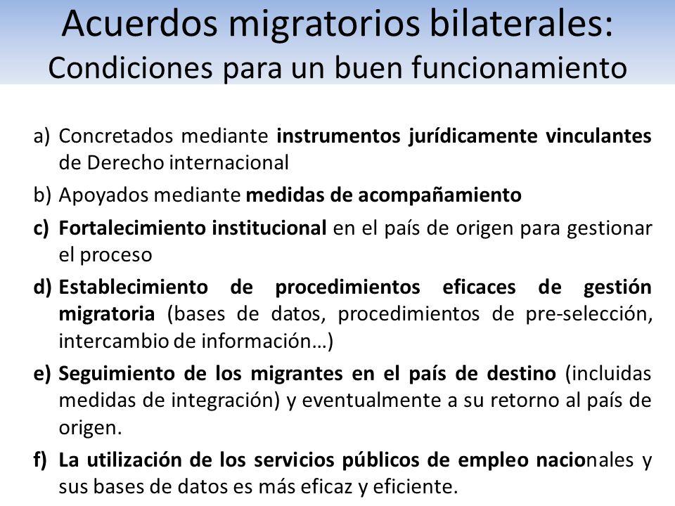 Acuerdos migratorios bilaterales: Condiciones para un buen funcionamiento a)Concretados mediante instrumentos jurídicamente vinculantes de Derecho internacional b)Apoyados mediante medidas de acompañamiento c)Fortalecimiento institucional en el país de origen para gestionar el proceso d)Establecimiento de procedimientos eficaces de gestión migratoria (bases de datos, procedimientos de pre-selección, intercambio de información…) e)Seguimiento de los migrantes en el país de destino (incluidas medidas de integración) y eventualmente a su retorno al país de origen.