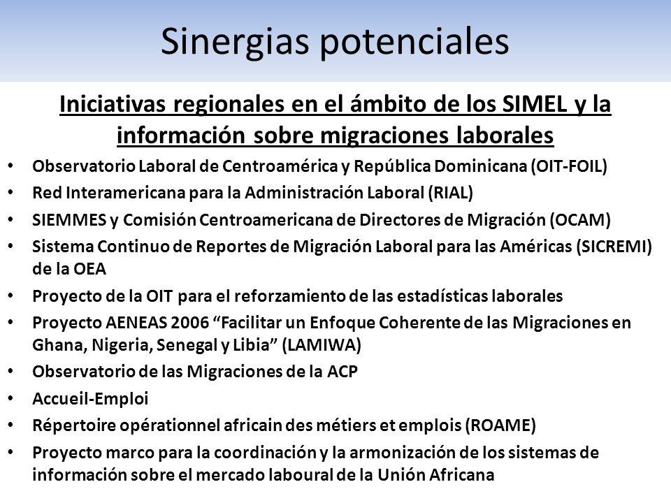 Sinergias potenciales Iniciativas regionales en el ámbito de los SIMEL y la información sobre migraciones laborales Observatorio Laboral de Centroamérica y República Dominicana (OIT-FOIL) Red Interamericana para la Administración Laboral (RIAL) SIEMMES y Comisión Centroamericana de Directores de Migración (OCAM) Sistema Continuo de Reportes de Migración Laboral para las Américas (SICREMI) de la OEA Proyecto de la OIT para el reforzamiento de las estadísticas laborales Proyecto AENEAS 2006 Facilitar un Enfoque Coherente de las Migraciones en Ghana, Nigeria, Senegal y Libia (LAMIWA) Observatorio de las Migraciones de la ACP Accueil-Emploi Répertoire opérationnel africain des métiers et emplois (ROAME) Proyecto marco para la coordinación y la armonización de los sistemas de información sobre el mercado laboural de la Unión Africana
