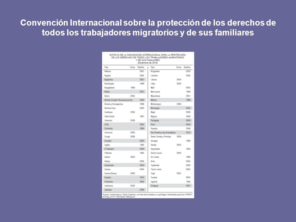 Sistema Universal de Derechos Humanos Los órganos basados en la Carta de las Naciones Unidas El Consejo de Derechos Humanos Examen Periódico Universal La Comisión de Derechos Humanos (substituido por el Consejo de Derechos Humanos)La Comisión de Derechos Humanos Los Procedimientos especiales de la Comisión de Derechos Humanos Los órganos de tratados Hay nueve órganos creados en virtud de tratados de derechos humanos que supervisan la aplicación de los principales tratados internacionales de derechos humanos :tratados internacionales de derechos humanos Comité de Derechos Humanos (CCPR) Comité de Derechos Económicos, Sociales y Culturales (CESCR) Comité para la Eliminación de la Discriminación Racial (CERD) Comité para la Eliminación de la Discriminación contra la Mujer (CEDAW) Comité contra la Tortura (CAT) Subcomité para la Prevención de la Tortura (SPT)Subcomité para la Prevención de la Tortura Comité de los Derechos del Niño (CRC) Comité para la Protección de los Derechos de todos los Trabajadores Migratorios y de sus Familiares (CMW)Comité para la Protección de los Derechos de todos los Trabajadores Migratorios y de sus Familiares (CMW) Comité sobre los derechos de las personas con discapacidad (CRPD)Comité sobre los derechos de las personas con discapacidad Comité contra las Desapariciones Forzadas (CED)Comité contra las Desapariciones Forzadas