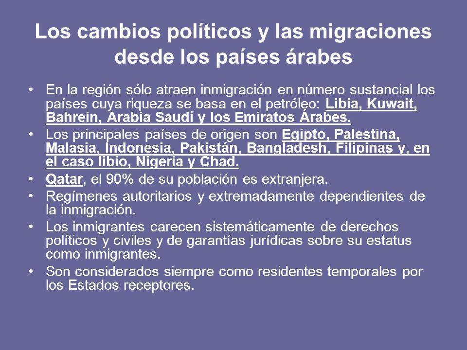 Los cambios políticos y las migraciones desde los países árabes Argelia expulsa anualmente a unos 72 mil subsaharianos inmigrantes irregulares.