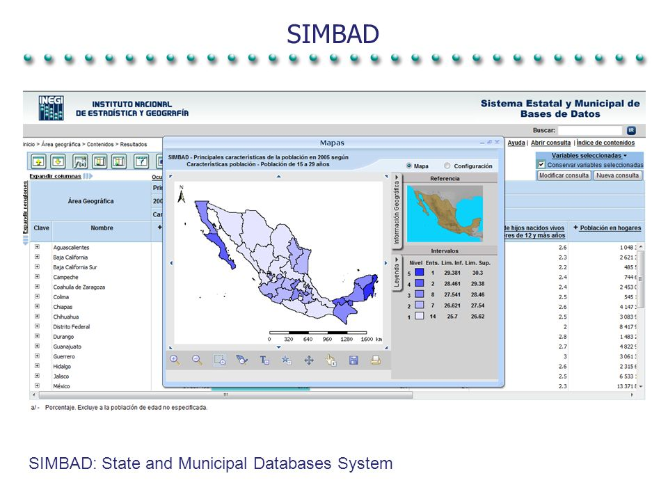 SIMBAD SIMBAD: State and Municipal Databases System
