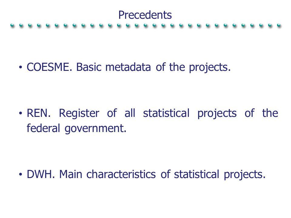 Adoption Metadata Procedures Basic Statistics Indicators Documents of reference