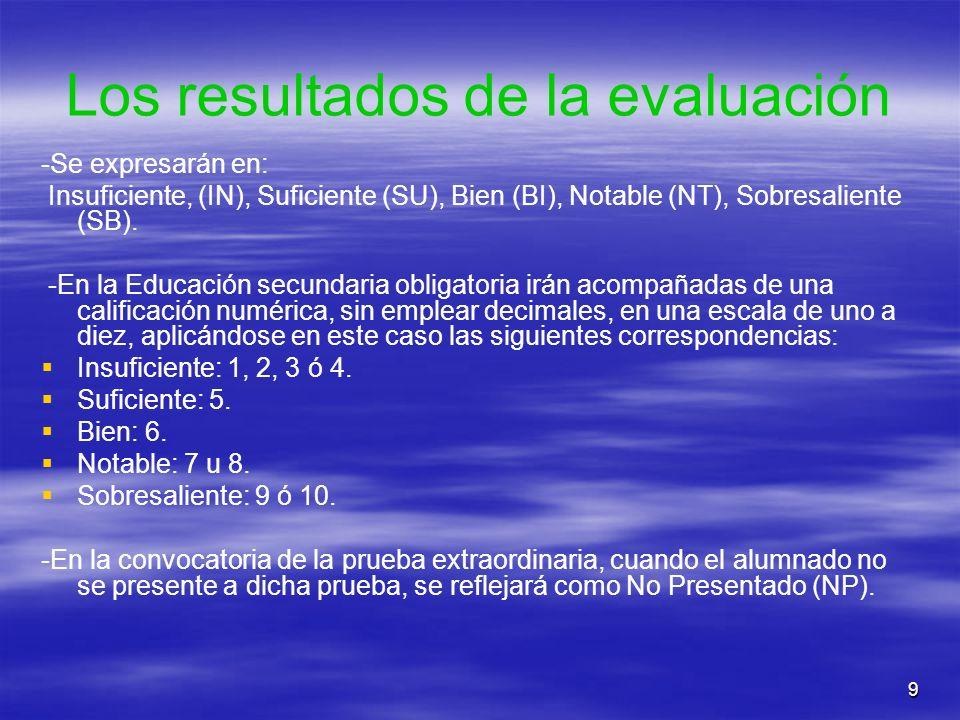 9 Los resultados de la evaluación -Se expresarán en: Insuficiente, (IN), Suficiente (SU), Bien (BI), Notable (NT), Sobresaliente (SB). -En la Educació
