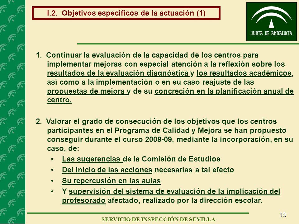 10 SERVICIO DE INSPECCIÓN DE SEVILLA I.2. Objetivos específicos de la actuación (1) 1. Continuar la evaluación de la capacidad de los centros para imp