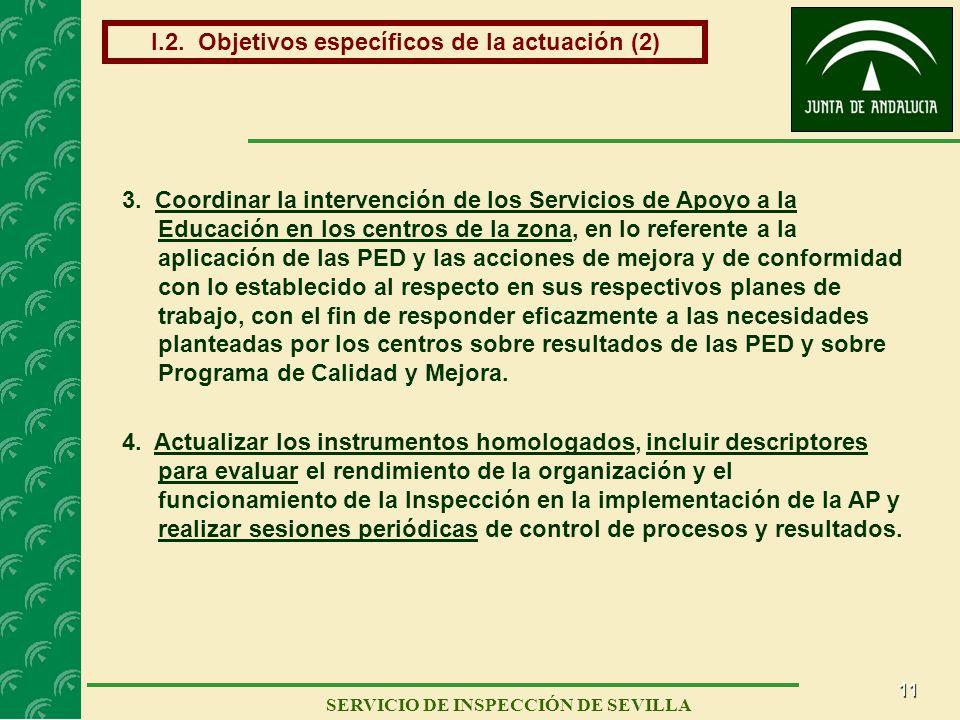 11 SERVICIO DE INSPECCIÓN DE SEVILLA I.2. Objetivos específicos de la actuación (2) 3. Coordinar la intervención de los Servicios de Apoyo a la Educac