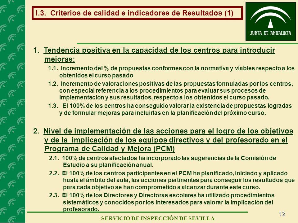 12 SERVICIO DE INSPECCIÓN DE SEVILLA I.3. Criterios de calidad e indicadores de Resultados (1) 1. Tendencia positiva en la capacidad de los centros pa