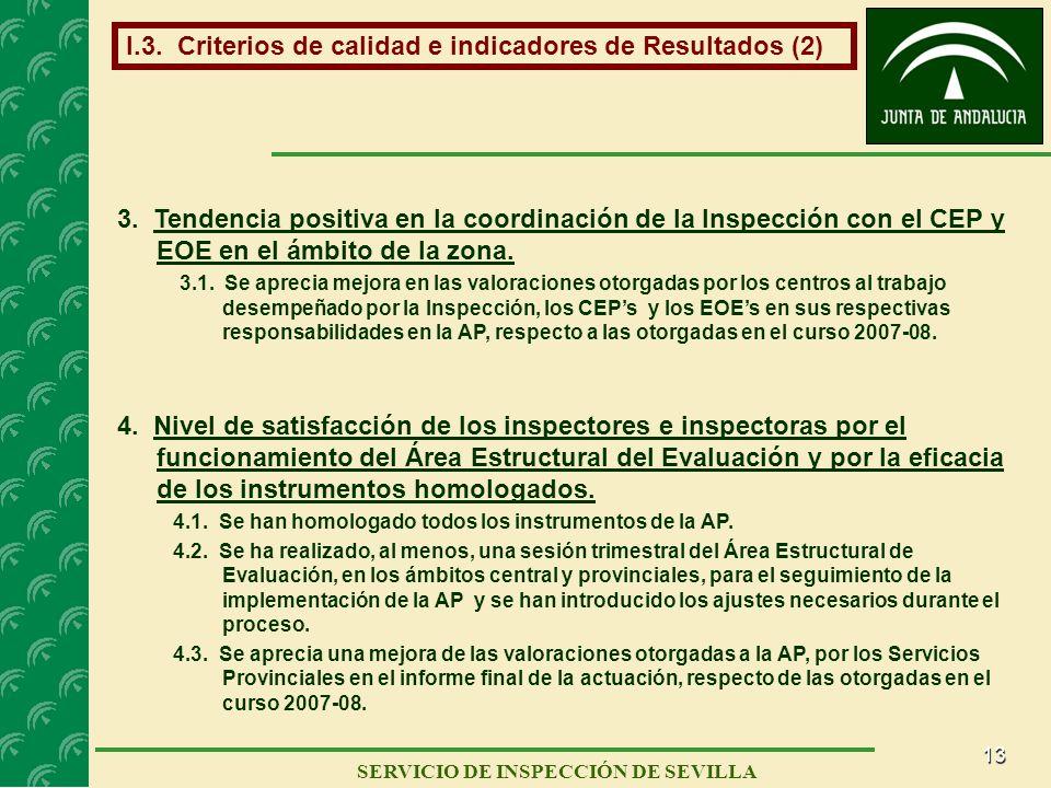 13 SERVICIO DE INSPECCIÓN DE SEVILLA 3. Tendencia positiva en la coordinación de la Inspección con el CEP y EOE en el ámbito de la zona. 3.1. Se aprec