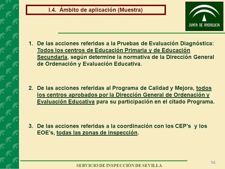 14 SERVICIO DE INSPECCIÓN DE SEVILLA I.4. Ámbito de aplicación (Muestra) 1.De las acciones referidas a la Pruebas de Evaluación Diagnóstica: Todos los