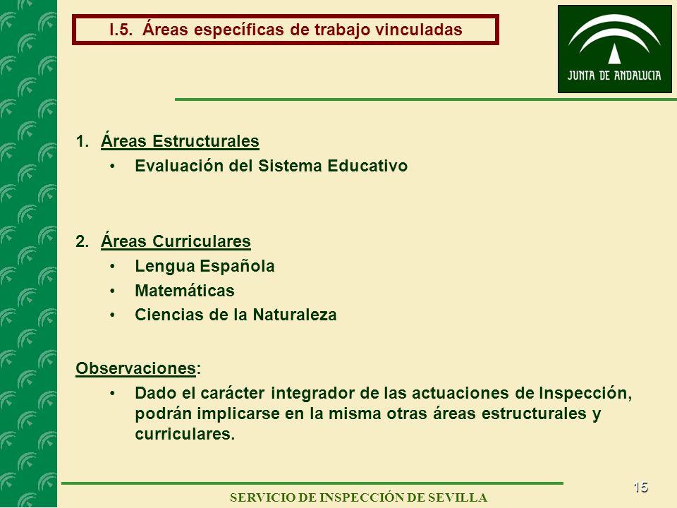 15 SERVICIO DE INSPECCIÓN DE SEVILLA I.5. Áreas específicas de trabajo vinculadas 1.Áreas Estructurales Evaluación del Sistema Educativo 2.Áreas Curri