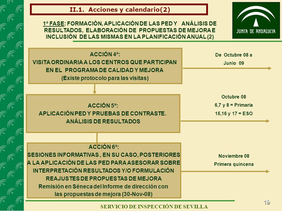 19 SERVICIO DE INSPECCIÓN DE SEVILLA ACCIÓN 5ª: APLICACIÓN PED Y PRUEBAS DE CONTRASTE. ANÁLISIS DE RESULTADOS Octubre 08 6,7 y 8 = Primaria 15,16 y 17