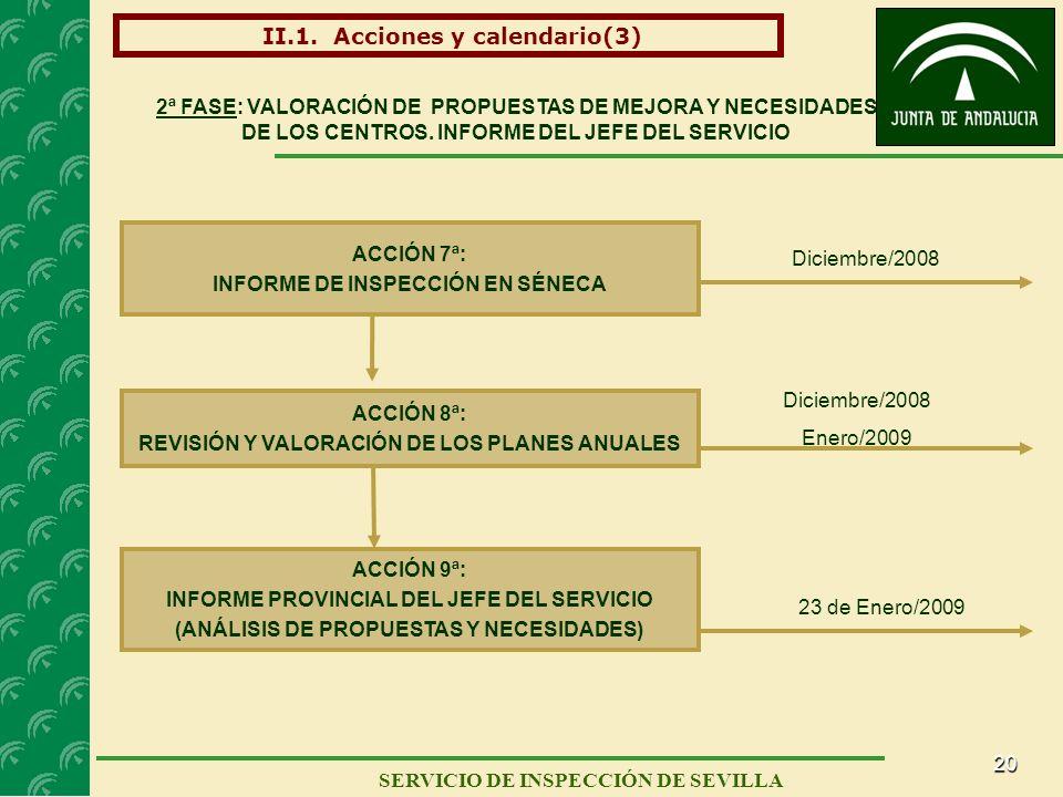 20 SERVICIO DE INSPECCIÓN DE SEVILLA ACCIÓN 7ª: INFORME DE INSPECCIÓN EN SÉNECA Diciembre/2008 2ª FASE: VALORACIÓN DE PROPUESTAS DE MEJORA Y NECESIDAD