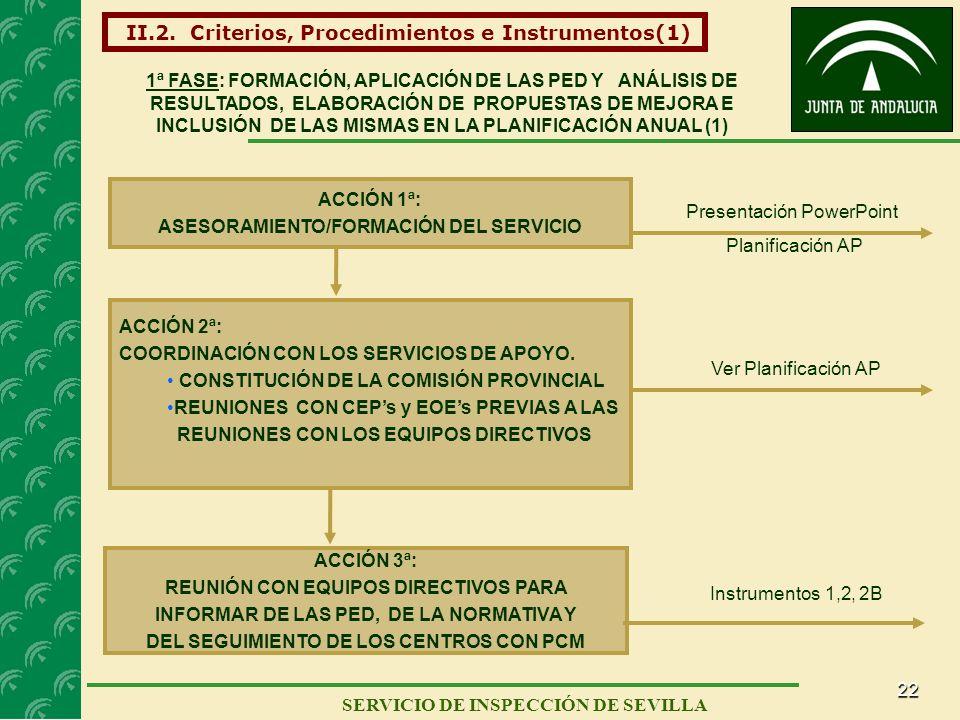 22 II.2. Criterios, Procedimientos e Instrumentos(1) SERVICIO DE INSPECCIÓN DE SEVILLA ACCIÓN 1ª: ASESORAMIENTO/FORMACIÓN DEL SERVICIO Presentación Po