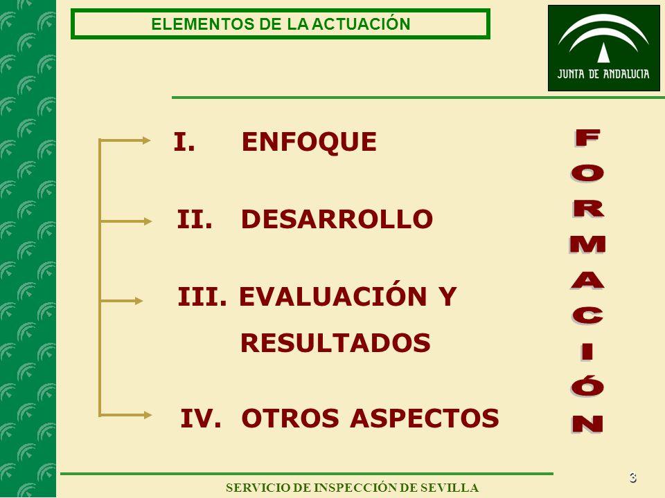 3 I. ENFOQUE SERVICIO DE INSPECCIÓN DE SEVILLA II. DESARROLLO III. EVALUACIÓN Y RESULTADOS IV. OTROS ASPECTOS ELEMENTOS DE LA ACTUACIÓN