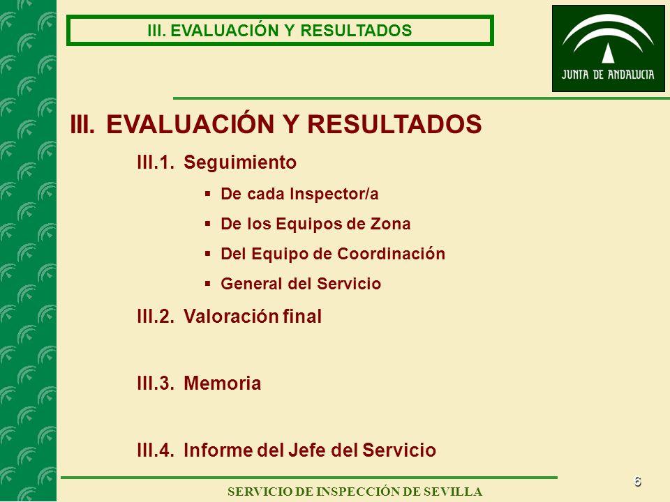6 SERVICIO DE INSPECCIÓN DE SEVILLA III. EVALUACIÓN Y RESULTADOS III.1. Seguimiento De cada Inspector/a De los Equipos de Zona Del Equipo de Coordinac