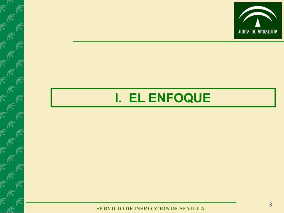 8 SERVICIO DE INSPECCIÓN DE SEVILLA I. EL ENFOQUE
