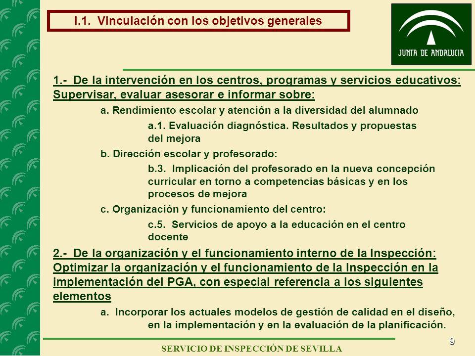 9 SERVICIO DE INSPECCIÓN DE SEVILLA I.1. Vinculación con los objetivos generales 1.- De la intervención en los centros, programas y servicios educativ