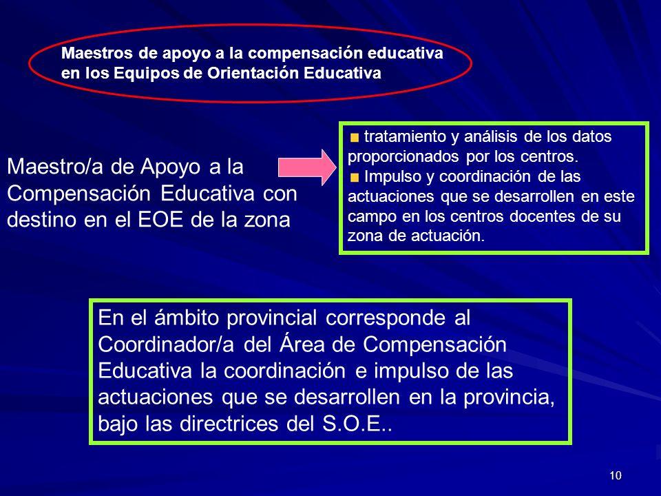 10 Maestros de apoyo a la compensación educativa en los Equipos de Orientación Educativa Maestro/a de Apoyo a la Compensación Educativa con destino en