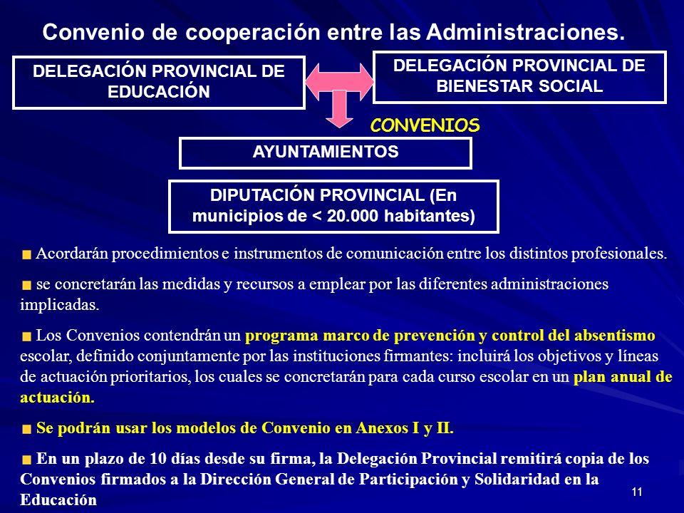 11 Convenio de cooperación entre las Administraciones. DELEGACIÓN PROVINCIAL DE EDUCACIÓN DELEGACIÓN PROVINCIAL DE BIENESTAR SOCIAL AYUNTAMIENTOS DIPU
