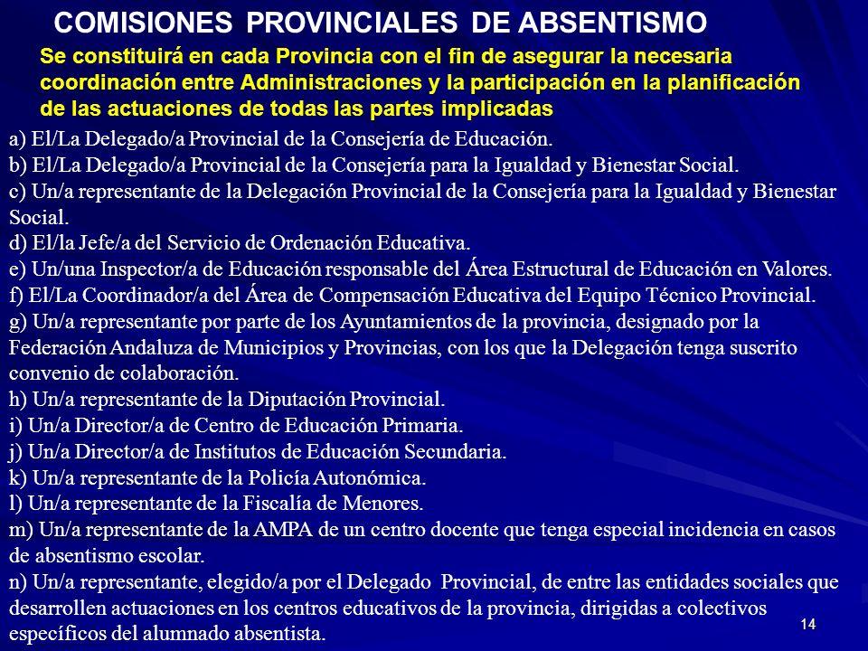 14 COMISIONES PROVINCIALES DE ABSENTISMO Se constituirá en cada Provincia con el fin de asegurar la necesaria coordinación entre Administraciones y la