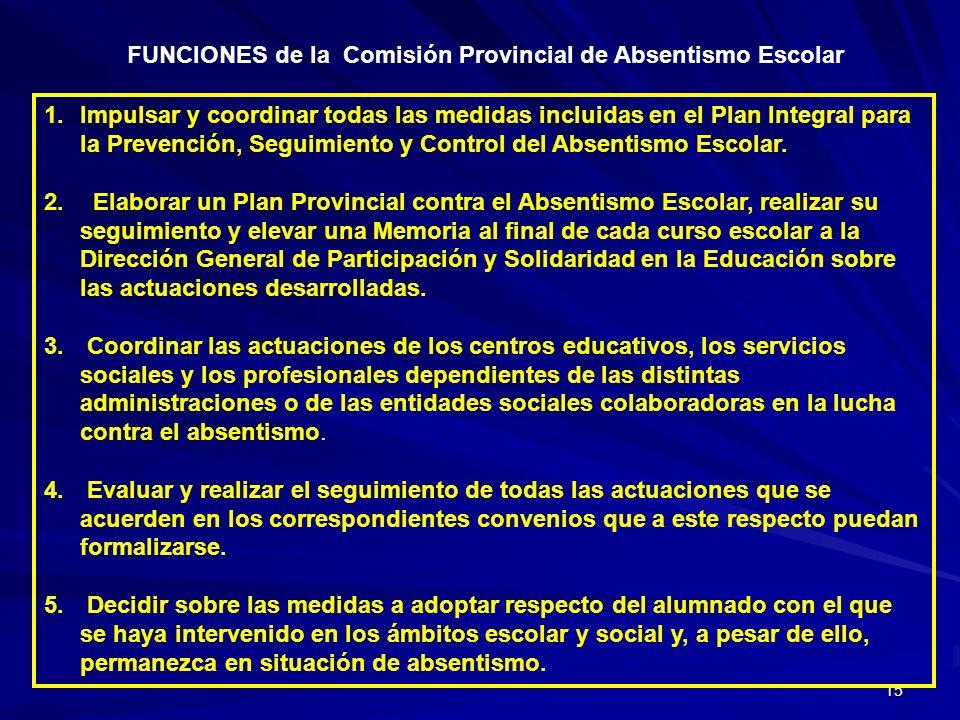 15 FUNCIONES de la Comisión Provincial de Absentismo Escolar 1.Impulsar y coordinar todas las medidas incluidas en el Plan Integral para la Prevención